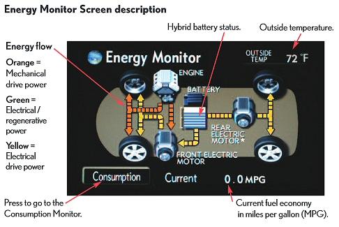 lexus rx 400h suv cvt transaxle system 2006 suzuki reno engine diagram the lexus 400h energy management system